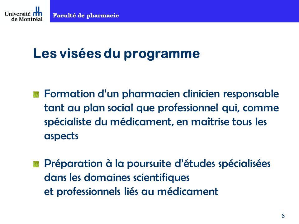 Faculté de pharmacie 27 Principales modifications Programme actuel B.