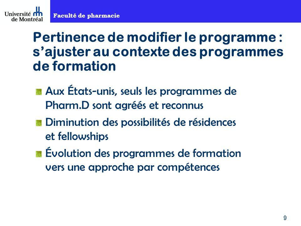 Faculté de pharmacie 10 Transformation du programme Étape 2 – Élaboration du programme CARACTÉRISTIQUES du PHARM.D.