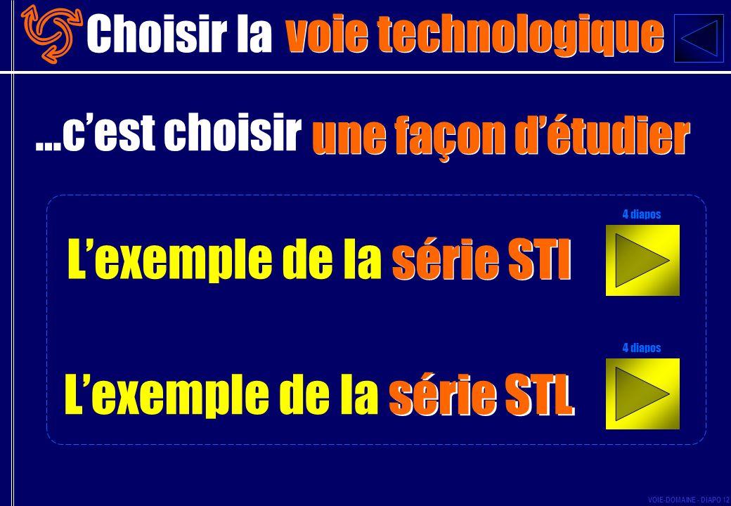 série STI Choisir la …cest choisir une façon détudier voie technologique Lexemple de la série STI série STL Lexemple de la série STL 4 diapos VOIE-DOMAINE - DIAPO 12