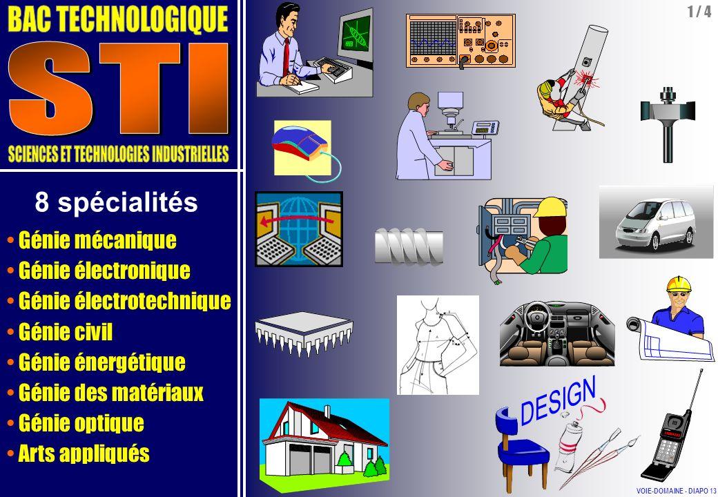 Génie mécanique Génie électronique Génie électrotechnique Génie civil Génie énergétique Génie des matériaux Génie optique Arts appliqués 1 / 4 VOIE-DOMAINE - DIAPO 13