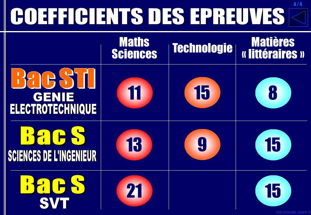 Maths Sciences Matières « littéraires » Technologie 1521 15 9 13 811 15 4 / 4 VOIE-DOMAINE - DIAPO 16