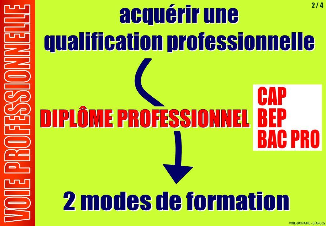 acquérir une qualification professionnelle acquérir une qualification professionnelle 2 / 4 VOIE-DOMAINE - DIAPO 22