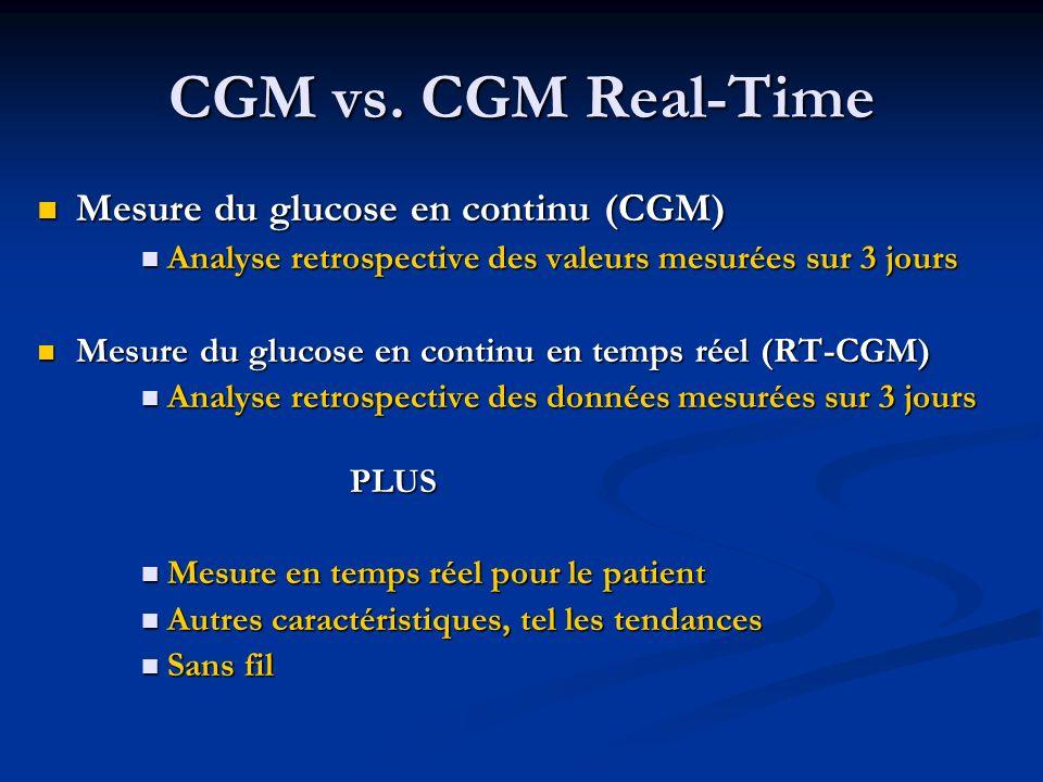 CGM vs.