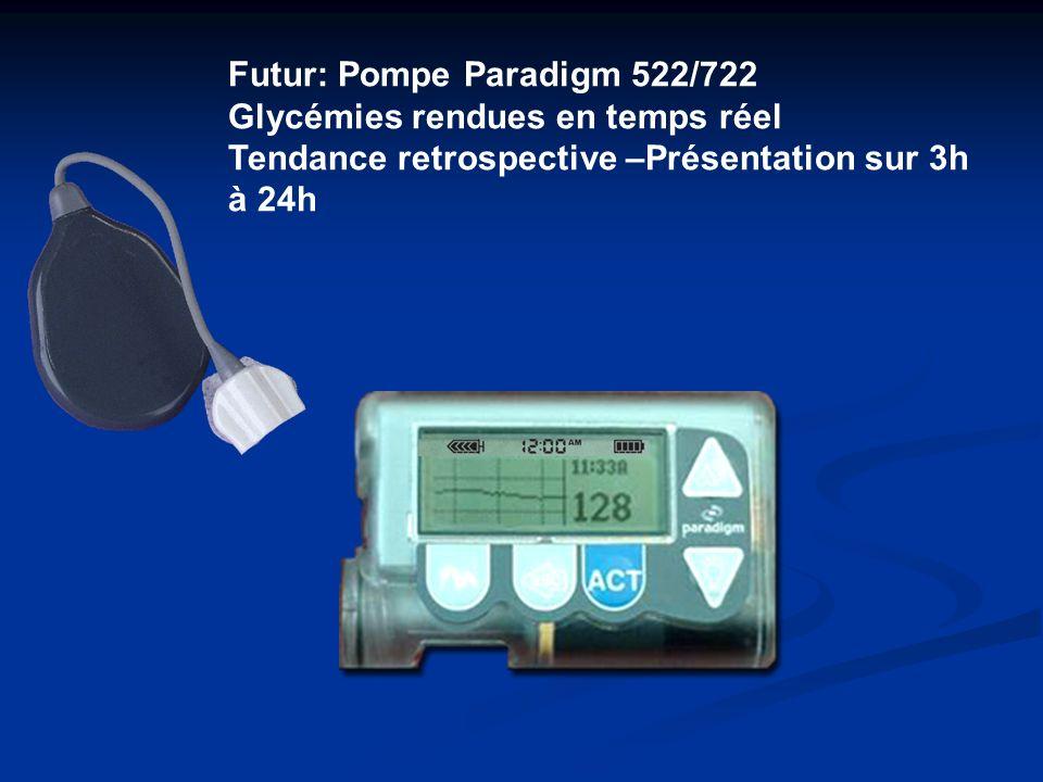 Futur: Pompe Paradigm 522/722 Glycémies rendues en temps réel Tendance retrospective –Présentation sur 3h à 24h