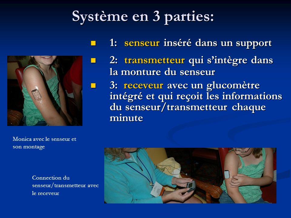 Système en 3 parties: 1: senseur inséré dans un support 1: senseur inséré dans un support 2: transmetteur qui sintègre dans la monture du senseur 2: transmetteur qui sintègre dans la monture du senseur 3: receveur avec un glucomètre intégré et qui reçoit les informations du senseur/transmetteur chaque minute 3: receveur avec un glucomètre intégré et qui reçoit les informations du senseur/transmetteur chaque minute Monica avec le senseur et son montage Connection du senseur/transmetteur avec le receveur