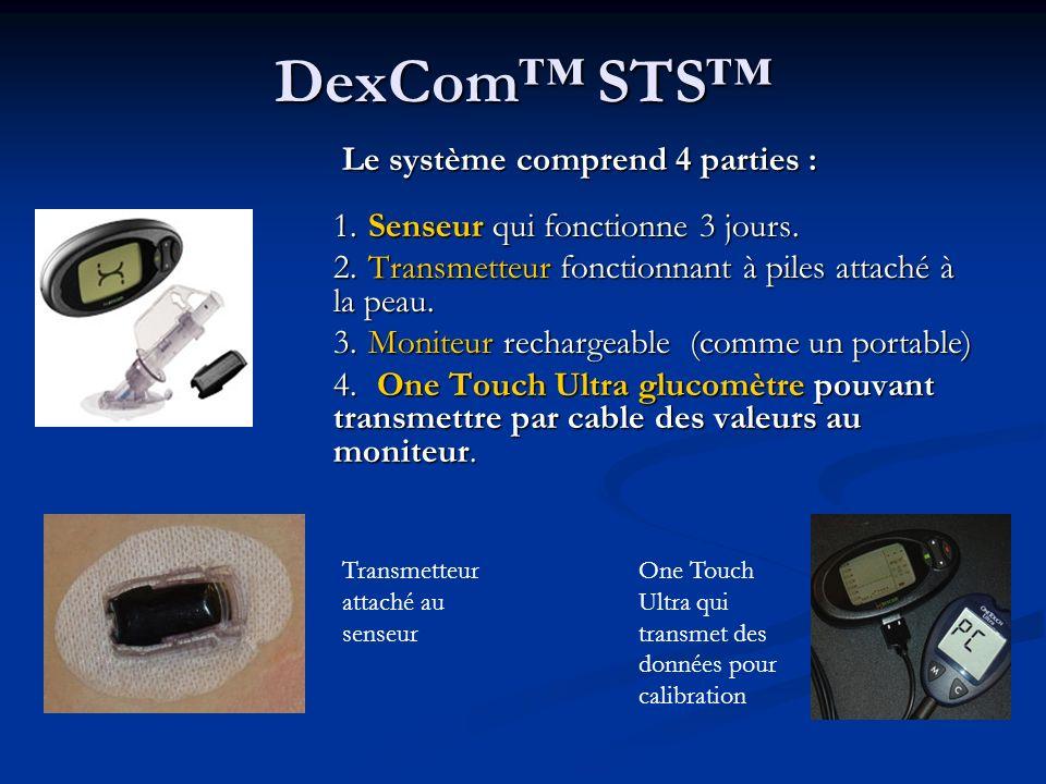 DexCom STS Le système comprend 4 parties : Le système comprend 4 parties : 1.Senseur qui fonctionne 3 jours.