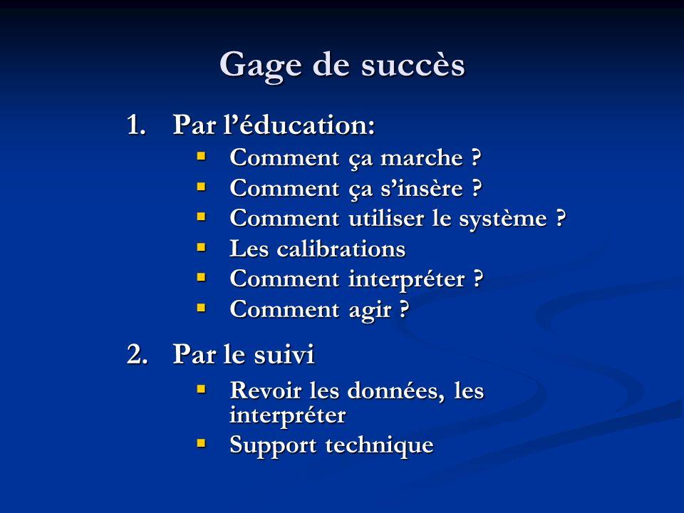 Gage de succès 1.Par léducation: Comment ça marche .