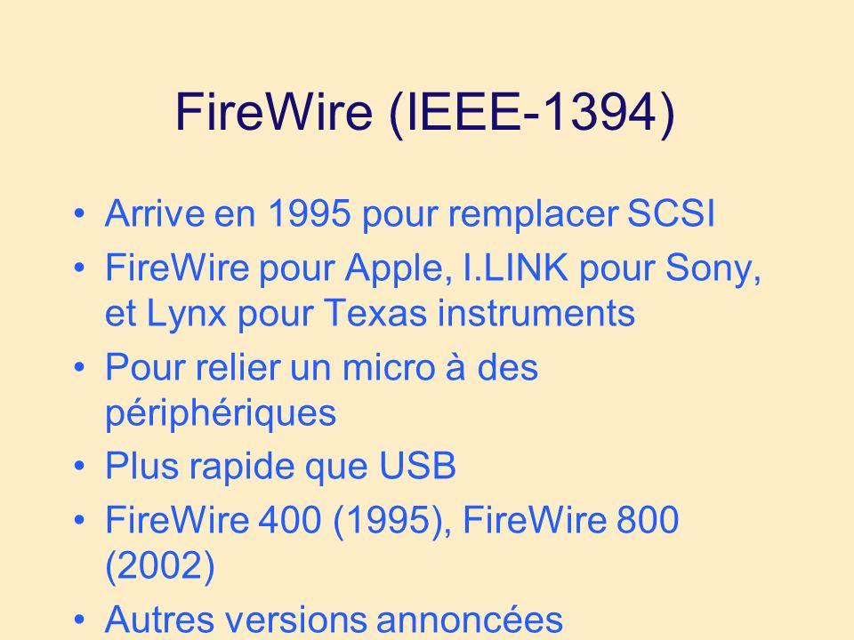 FireWire (IEEE-1394) Arrive en 1995 pour remplacer SCSI FireWire pour Apple, I.LINK pour Sony, et Lynx pour Texas instruments Pour relier un micro à des périphériques Plus rapide que USB FireWire 400 (1995), FireWire 800 (2002) Autres versions annoncées