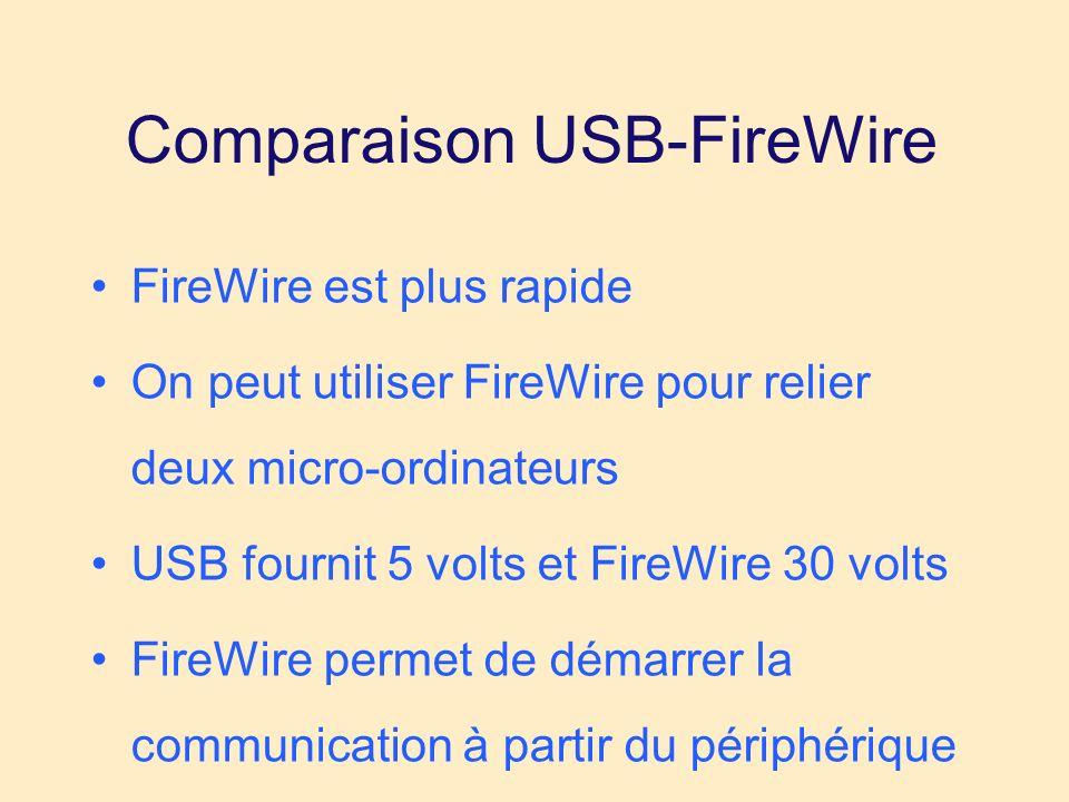 Comparaison USB-FireWire FireWire est plus rapide On peut utiliser FireWire pour relier deux micro-ordinateurs USB fournit 5 volts et FireWire 30 volts FireWire permet de démarrer la communication à partir du périphérique