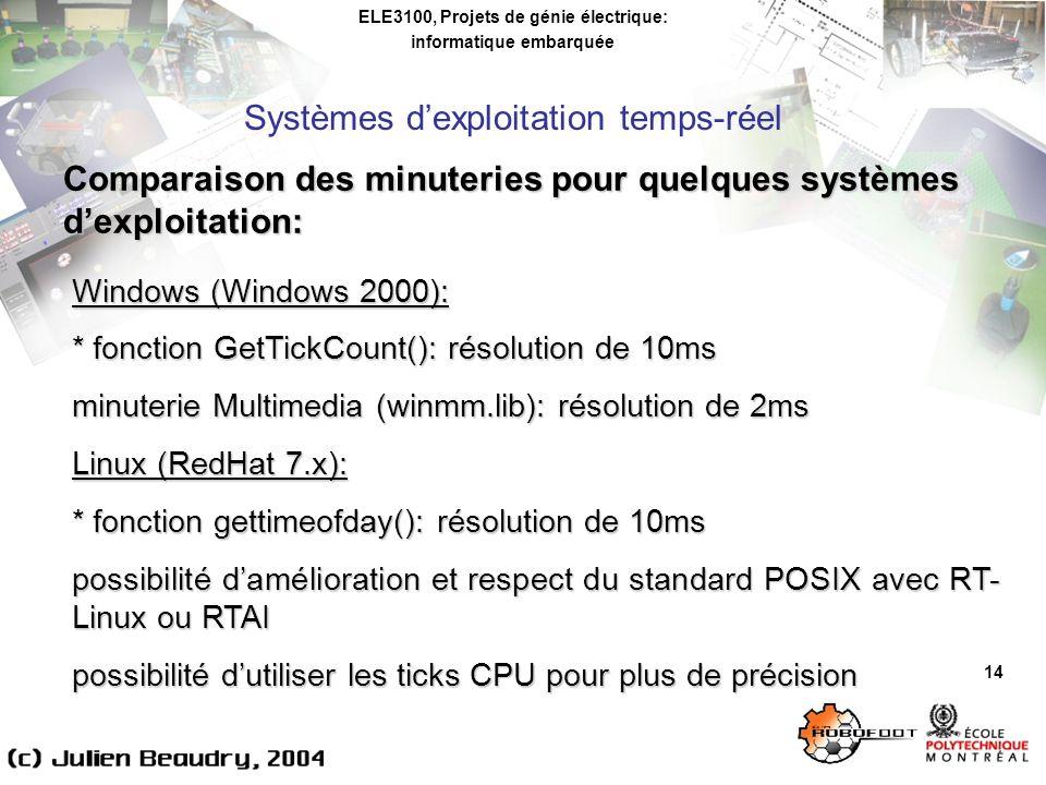 ELE3100, Projets de génie électrique: informatique embarquée Systèmes dexploitation temps-réel 14 Comparaison des minuteries pour quelques systèmes de
