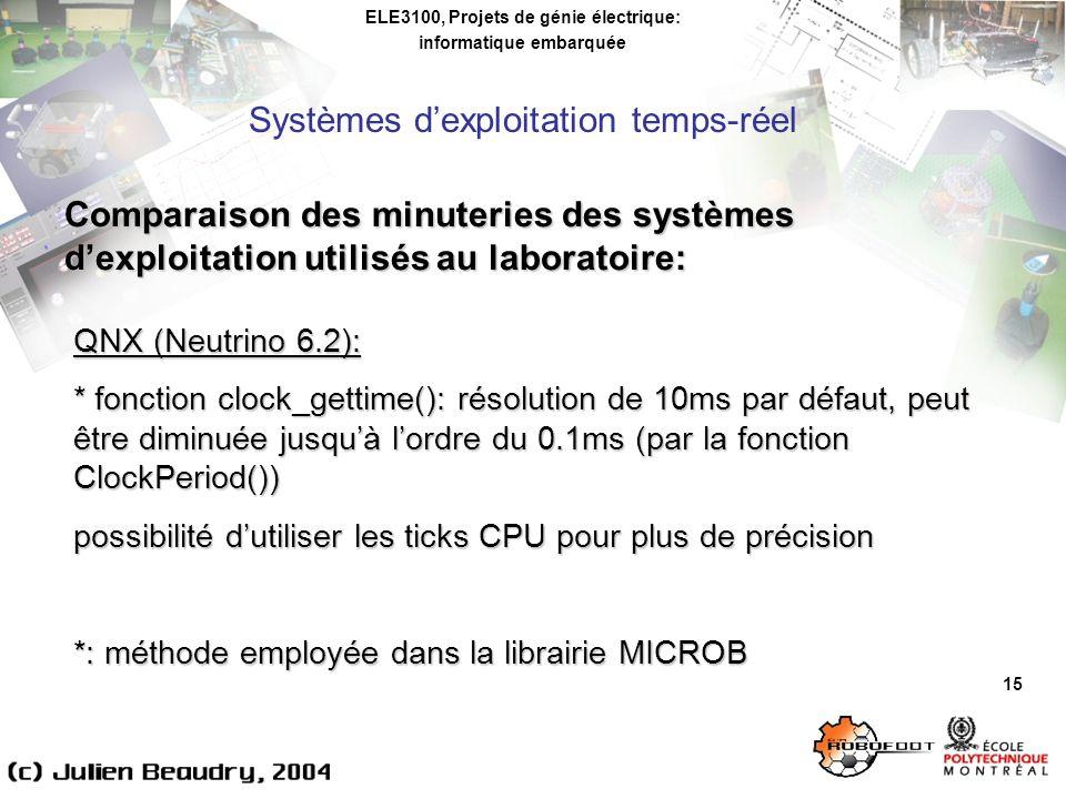 ELE3100, Projets de génie électrique: informatique embarquée Systèmes dexploitation temps-réel 15 Comparaison des minuteries des systèmes dexploitatio