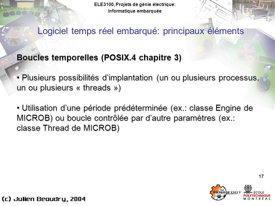 ELE3100, Projets de génie électrique: informatique embarquée Logiciel temps réel embarqué: principaux éléments 17 Boucles temporelles (POSIX.4 chapitr