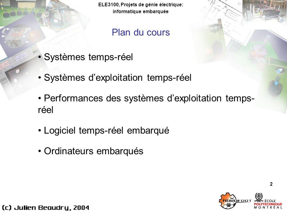 ELE3100, Projets de génie électrique: informatique embarquée Systèmes dexploitation temps-réel 13 Critères permettant dévaluer un système dexploitation temps-réel selon les différentes caractéristiques (POSIX.4 chapitre 7) : Capacité (nombre maximal dopérations en un temps donné) Capacité (nombre maximal dopérations en un temps donné) Temps de réaction (rapidité du système à réagir aux événements)Temps de réaction (rapidité du système à réagir aux événements) Déterminisme (mesure indiquant la fiabilité de la réaction du système aux événements) Déterminisme (mesure indiquant la fiabilité de la réaction du système aux événements)
