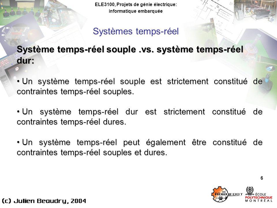 ELE3100, Projets de génie électrique: informatique embarquée Logiciel temps réel embarqué: principaux éléments 17 Boucles temporelles (POSIX.4 chapitre 3) Plusieurs possibilités dimplantation (un ou plusieurs processus, un ou plusieurs « threads ») Plusieurs possibilités dimplantation (un ou plusieurs processus, un ou plusieurs « threads ») Utilisation dune période prédéterminée (ex.: classe Engine de MICROB) ou boucle contrôlée par dautre paramètres (ex.: classe Thread de MICROB) Utilisation dune période prédéterminée (ex.: classe Engine de MICROB) ou boucle contrôlée par dautre paramètres (ex.: classe Thread de MICROB)