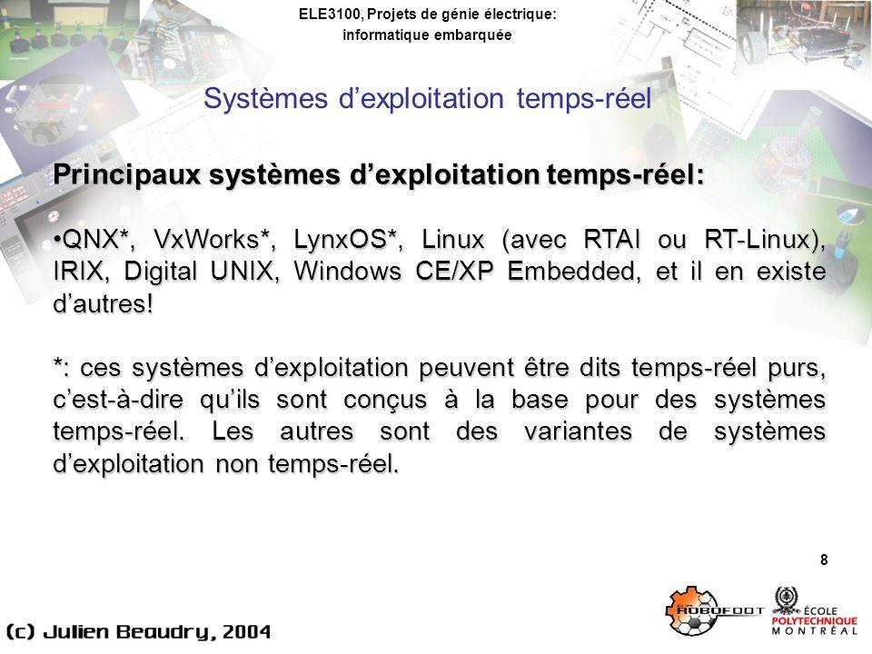 ELE3100, Projets de génie électrique: informatique embarquée Systèmes dexploitation temps-réel 9 Références sur les systèmes dexploitation temps-réel: Linux, RTAI: http://www.rtai.org/ http://www.rtai.org/ Linux, RTLinux: http://www.fsmlabs.com/ http://www.fsmlabs.com/ QNX: http://www.qnx.com/ http://www.qnx.com/ VxWorks: http://www.windriver.com/ http://www.windriver.com/ LynxOS: http://www.lynuxworks.com/ http://www.lynuxworks.com/ Windows Embedded: http://msdn.microsoft.com/embedded/default.aspx http://msdn.microsoft.com/embedded/default.aspx
