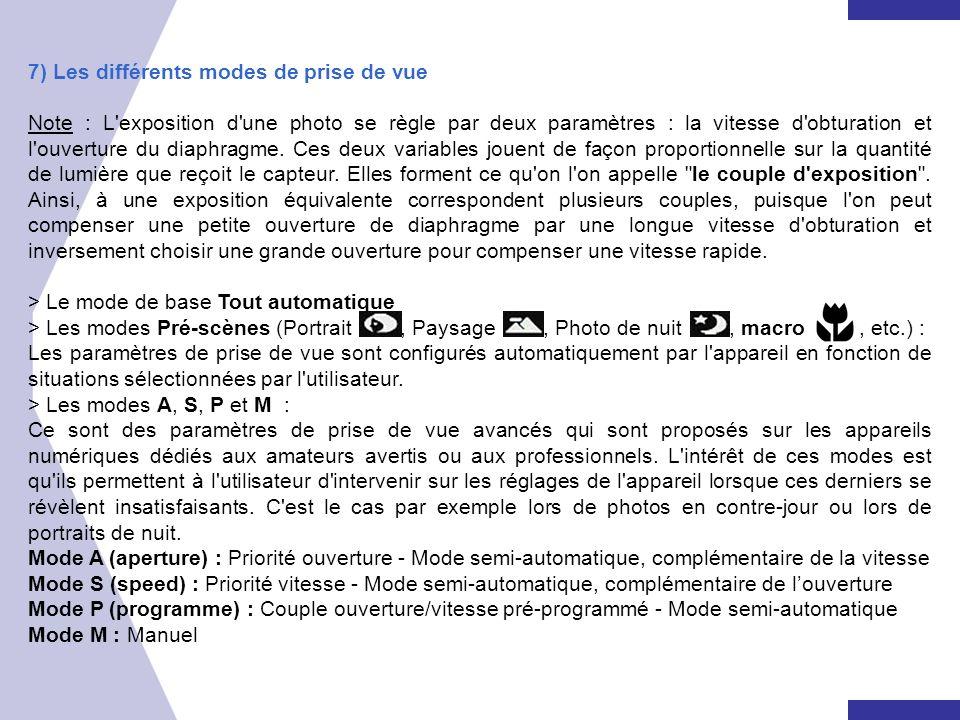 7) Les différents modes de prise de vue Note : L'exposition d'une photo se règle par deux paramètres : la vitesse d'obturation et l'ouverture du diaph