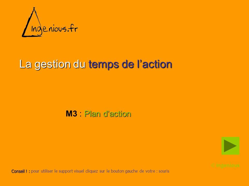 La gestion du temps de laction Plan daction M3 : Plan daction Conseil !: Conseil ! : pour utiliser le support visuel cliquez sur le bouton gauche de v