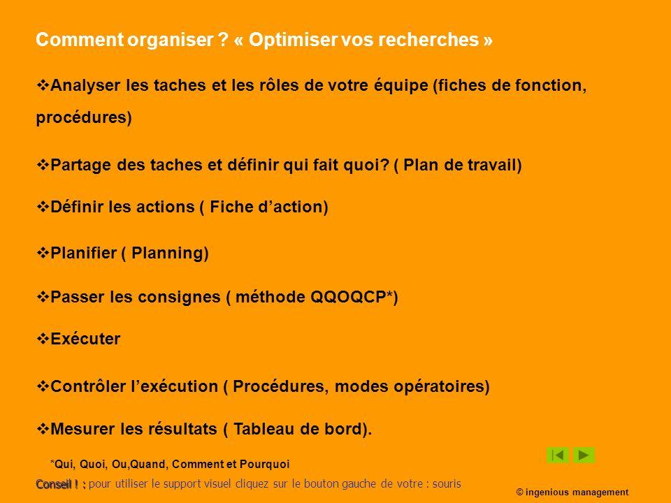 Comment organiser ? « Optimiser vos recherches » Analyser les taches et les rôles de votre équipe (fiches de fonction, procédures) Partage des taches