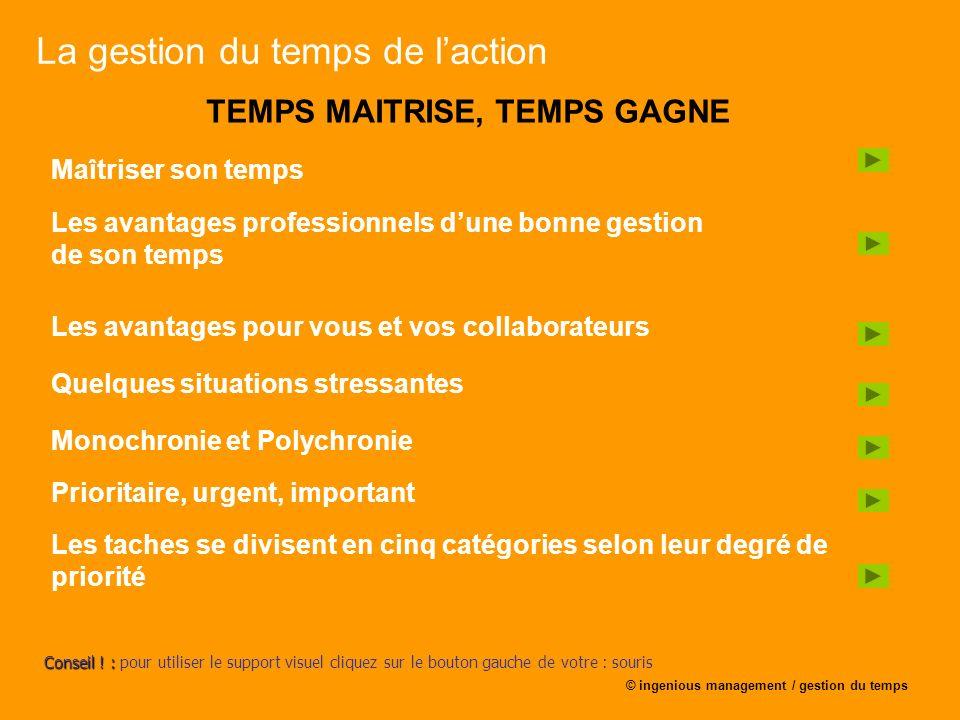 La gestion du temps de laction TEMPS MAITRISE, TEMPS GAGNE Maîtriser son temps Les avantages professionnels dune bonne gestion de son temps © ingeniou