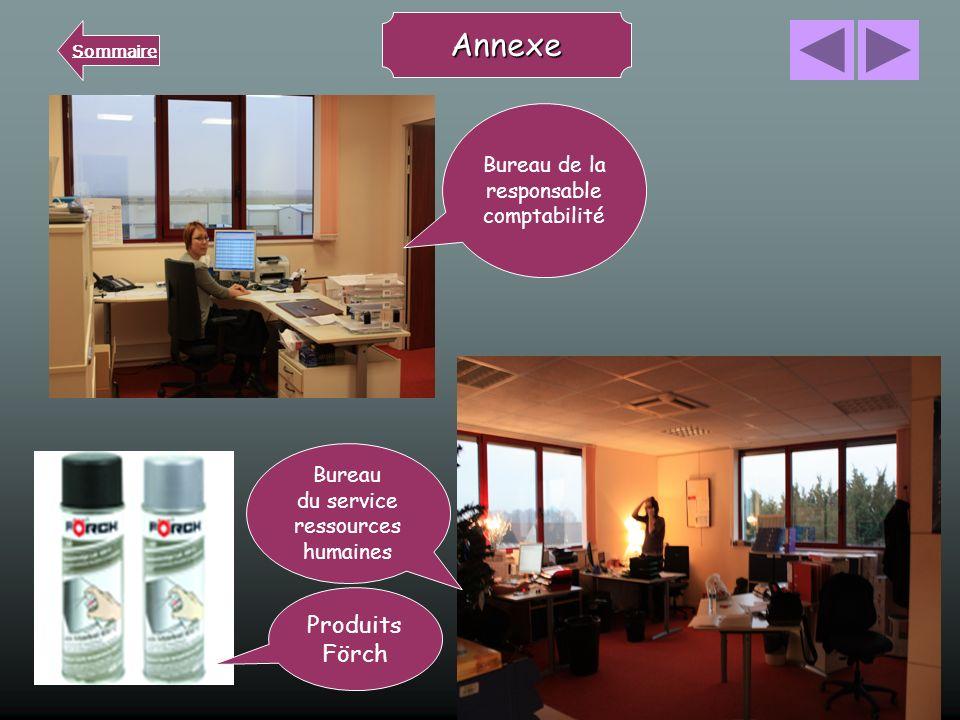 SommaireAnnexe Bureau de la responsable comptabilité Bureau du service ressources humaines Produits Förch