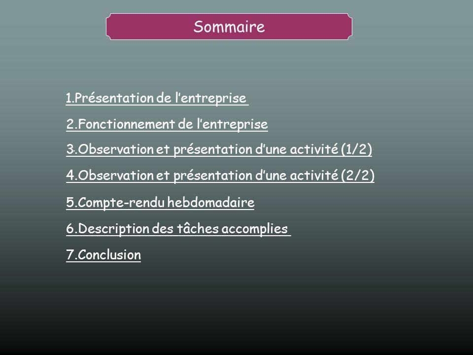 1.Présentation de lentreprise 2.Fonctionnement de lentreprise. 3.Observation et présentation dune activité (1/2) 4.Observation et présentation dune ac