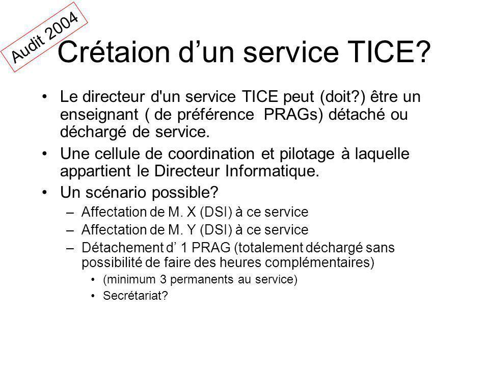 Crétaion dun service TICE.