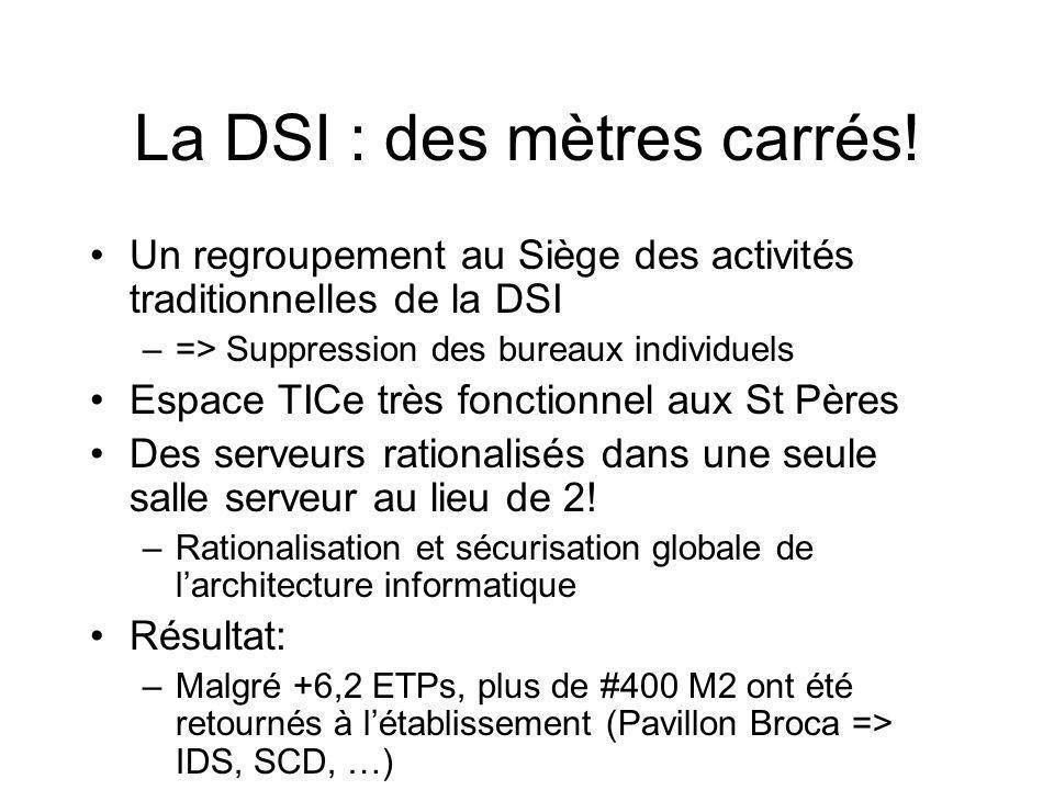 La DSI : des mètres carrés.