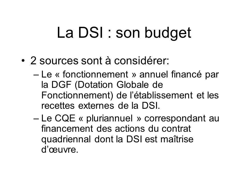 La DSI : son budget 2 sources sont à considérer: –Le « fonctionnement » annuel financé par la DGF (Dotation Globale de Fonctionnement) de létablissement et les recettes externes de la DSI.