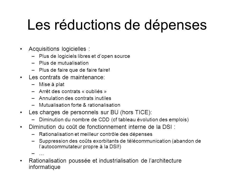Les réductions de dépenses Acquisitions logicielles : –Plus de logiciels libres et dopen source –Plus de mutualisation –Plus de faire que de faire faire.