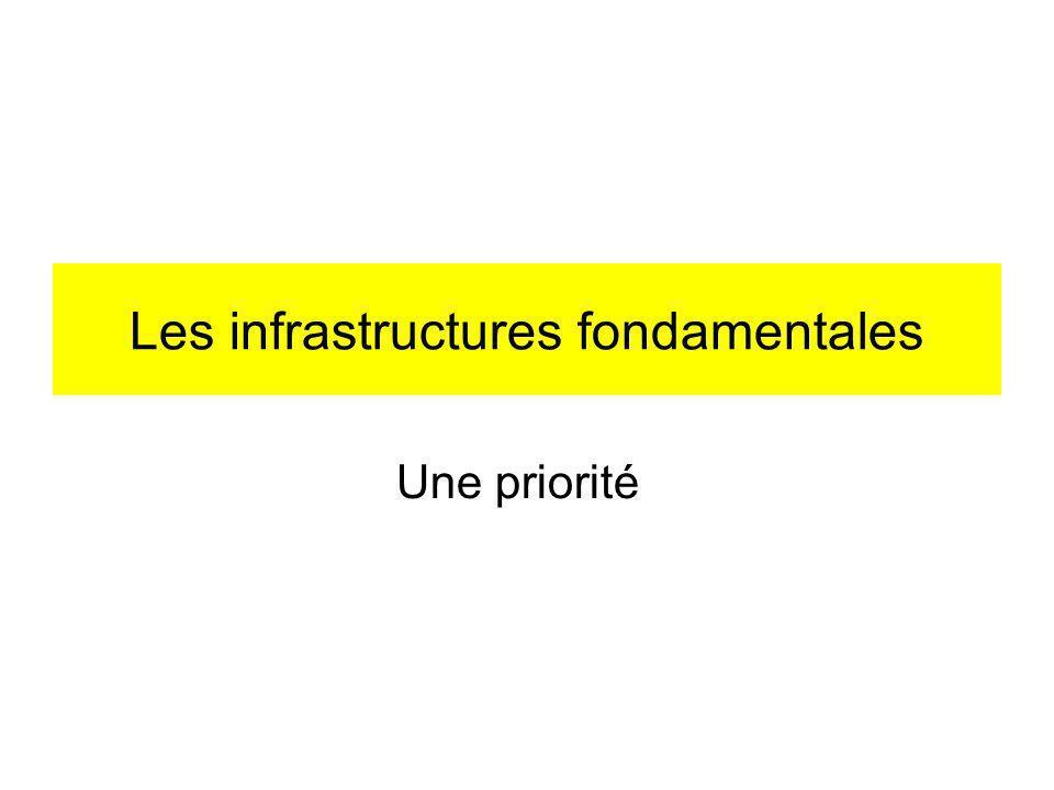 Les infrastructures fondamentales Une priorité