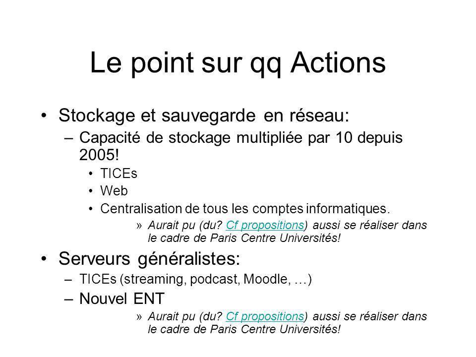 Le point sur qq Actions Stockage et sauvegarde en réseau: –Capacité de stockage multipliée par 10 depuis 2005.