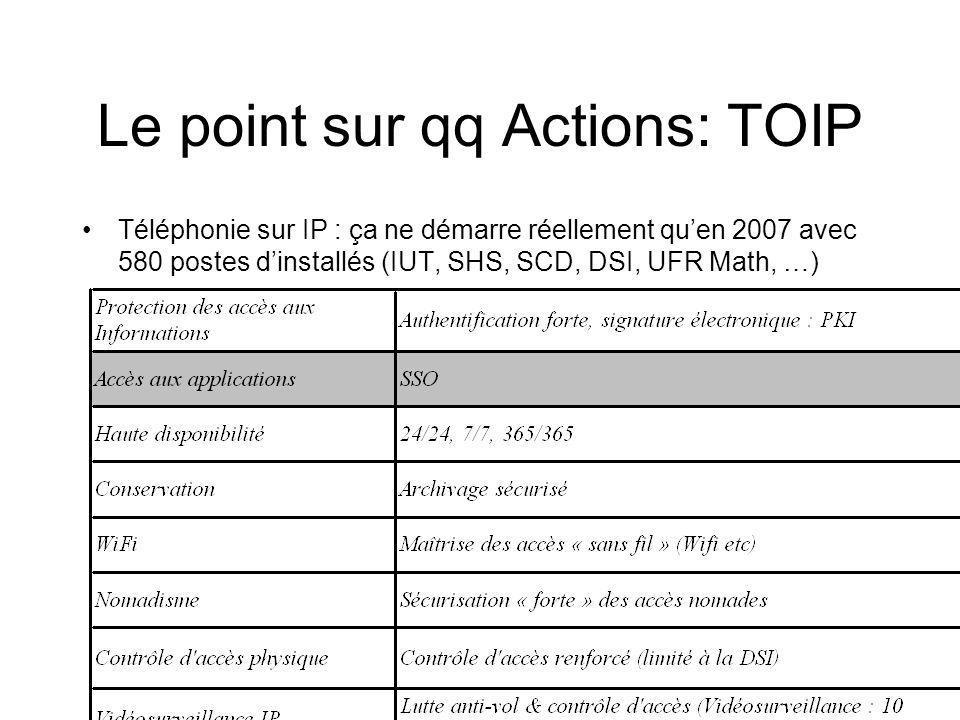 Le point sur qq Actions: TOIP Téléphonie sur IP : ça ne démarre réellement quen 2007 avec 580 postes dinstallés (IUT, SHS, SCD, DSI, UFR Math, …)
