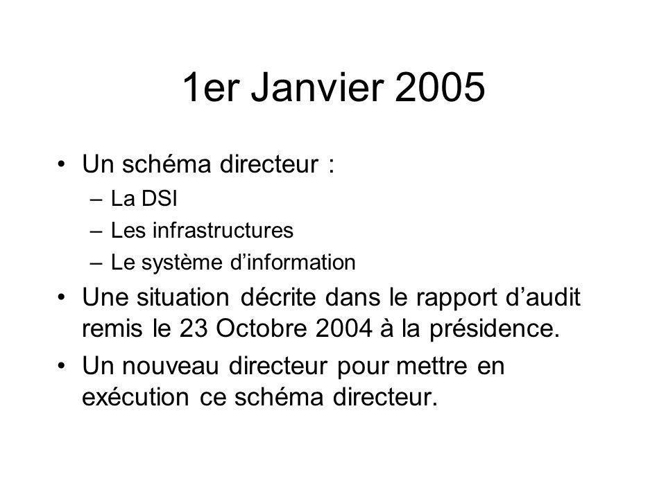 1er Janvier 2005 Un schéma directeur : –La DSI –Les infrastructures –Le système dinformation Une situation décrite dans le rapport daudit remis le 23 Octobre 2004 à la présidence.