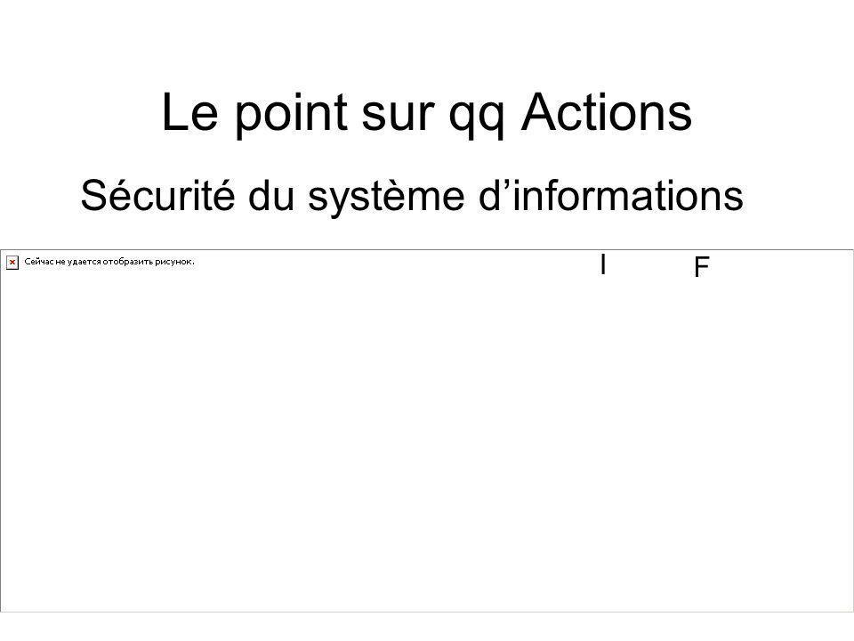 Le point sur qq Actions I F Sécurité du système dinformations