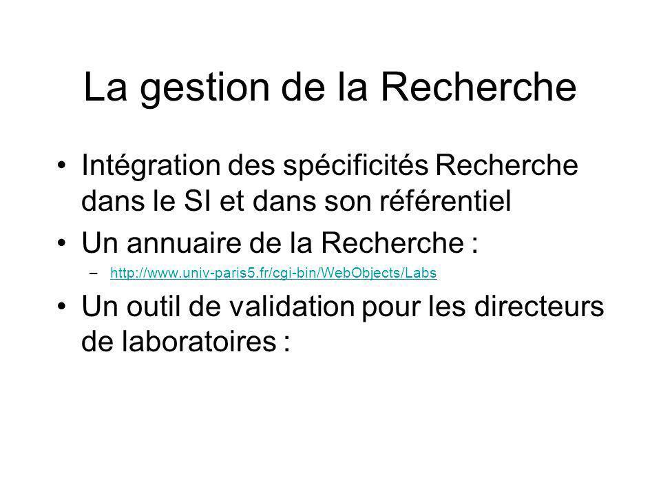La gestion de la Recherche Intégration des spécificités Recherche dans le SI et dans son référentiel Un annuaire de la Recherche : –http://www.univ-paris5.fr/cgi-bin/WebObjects/Labshttp://www.univ-paris5.fr/cgi-bin/WebObjects/Labs Un outil de validation pour les directeurs de laboratoires :