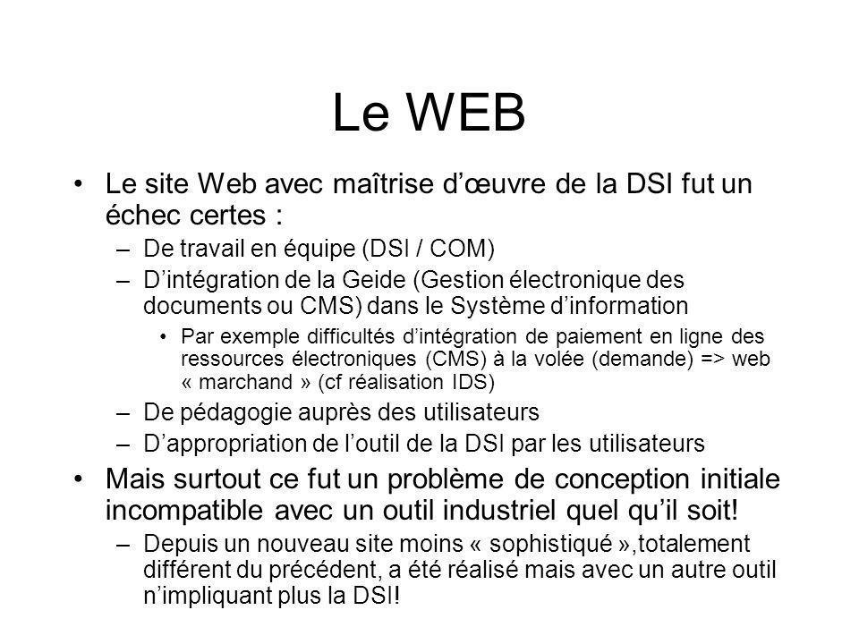 Le WEB Le site Web avec maîtrise dœuvre de la DSI fut un échec certes : –De travail en équipe (DSI / COM) –Dintégration de la Geide (Gestion électronique des documents ou CMS) dans le Système dinformation Par exemple difficultés dintégration de paiement en ligne des ressources électroniques (CMS) à la volée (demande) => web « marchand » (cf réalisation IDS) –De pédagogie auprès des utilisateurs –Dappropriation de loutil de la DSI par les utilisateurs Mais surtout ce fut un problème de conception initiale incompatible avec un outil industriel quel quil soit.