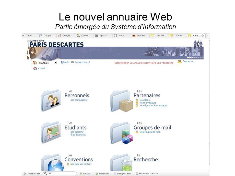 Le nouvel annuaire Web Partie émergée du Système dInformation