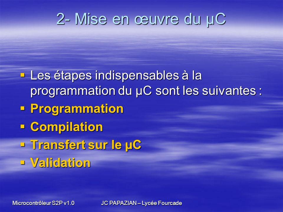 Microcontrôleur S2P v1.0JC PAPAZIAN – Lycée Fourcade 2- Mise en œuvre du µC Les étapes indispensables à la programmation du µC sont les suivantes : Le
