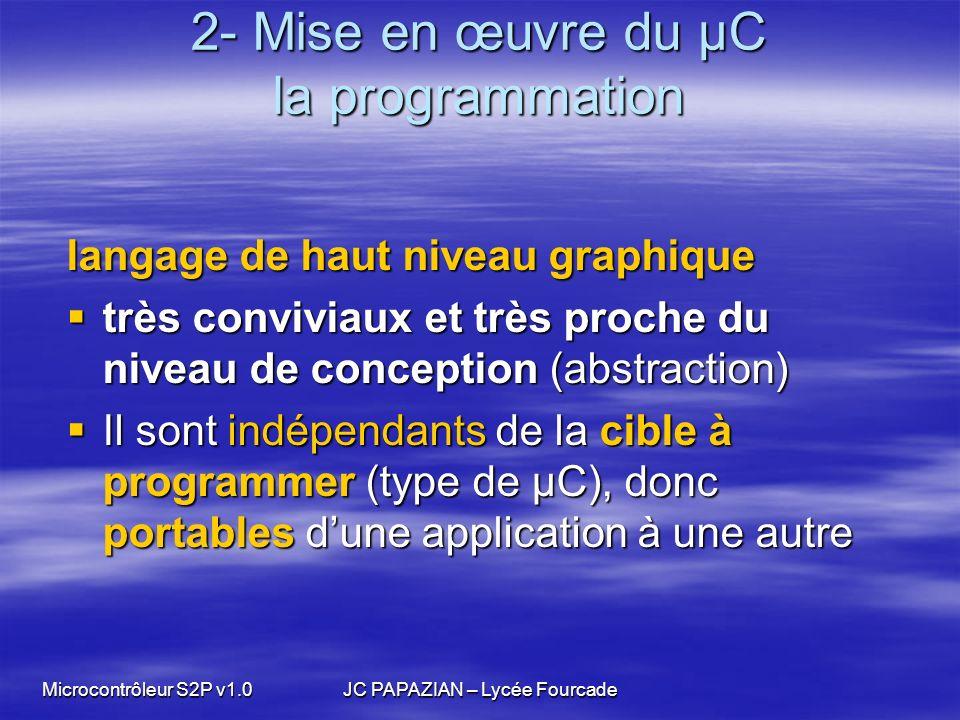 Microcontrôleur S2P v1.0JC PAPAZIAN – Lycée Fourcade 2- Mise en œuvre du µC la programmation langage de haut niveau graphique langage de haut niveau g