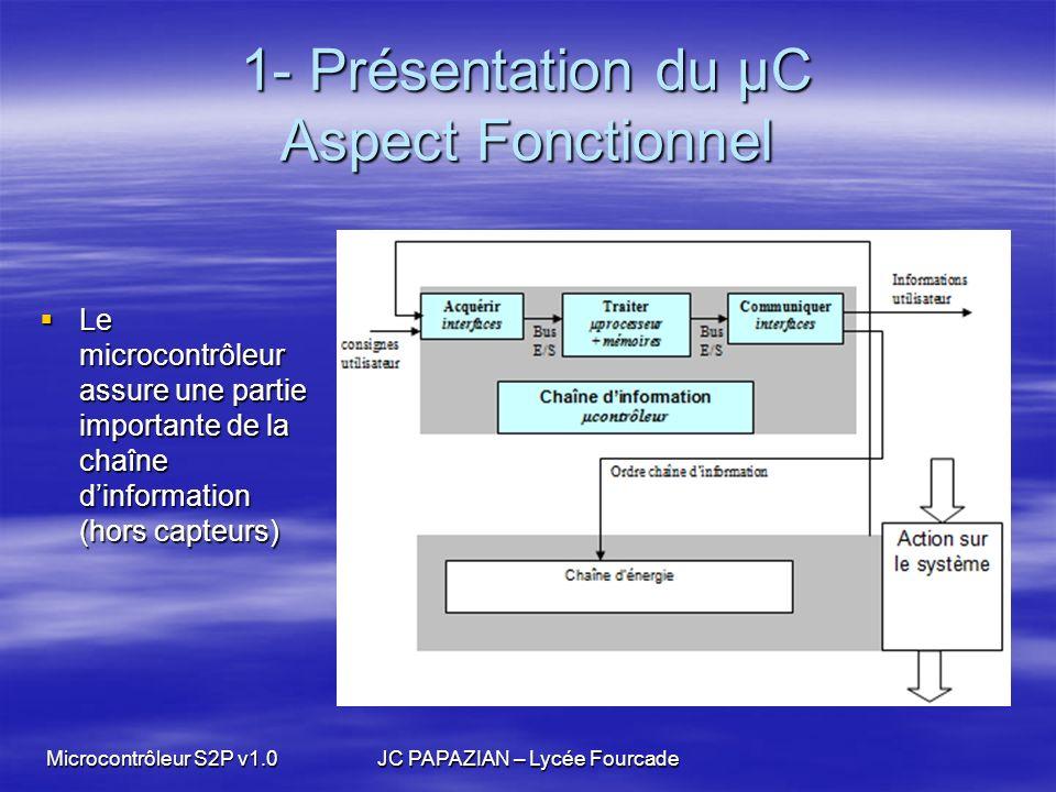 Microcontrôleur S2P v1.0JC PAPAZIAN – Lycée Fourcade 1- Présentation du µC Aspect Fonctionnel Le microcontrôleur assure une partie importante de la ch