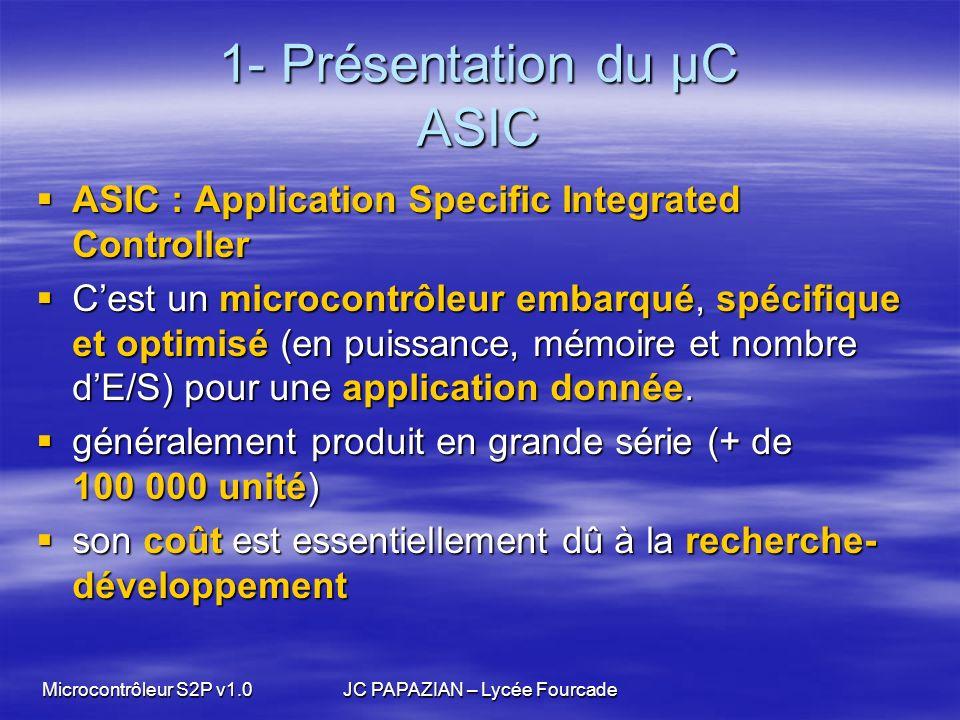 Microcontrôleur S2P v1.0JC PAPAZIAN – Lycée Fourcade 1- Présentation du µC ASIC ASIC : Application Specific Integrated Controller ASIC : Application S