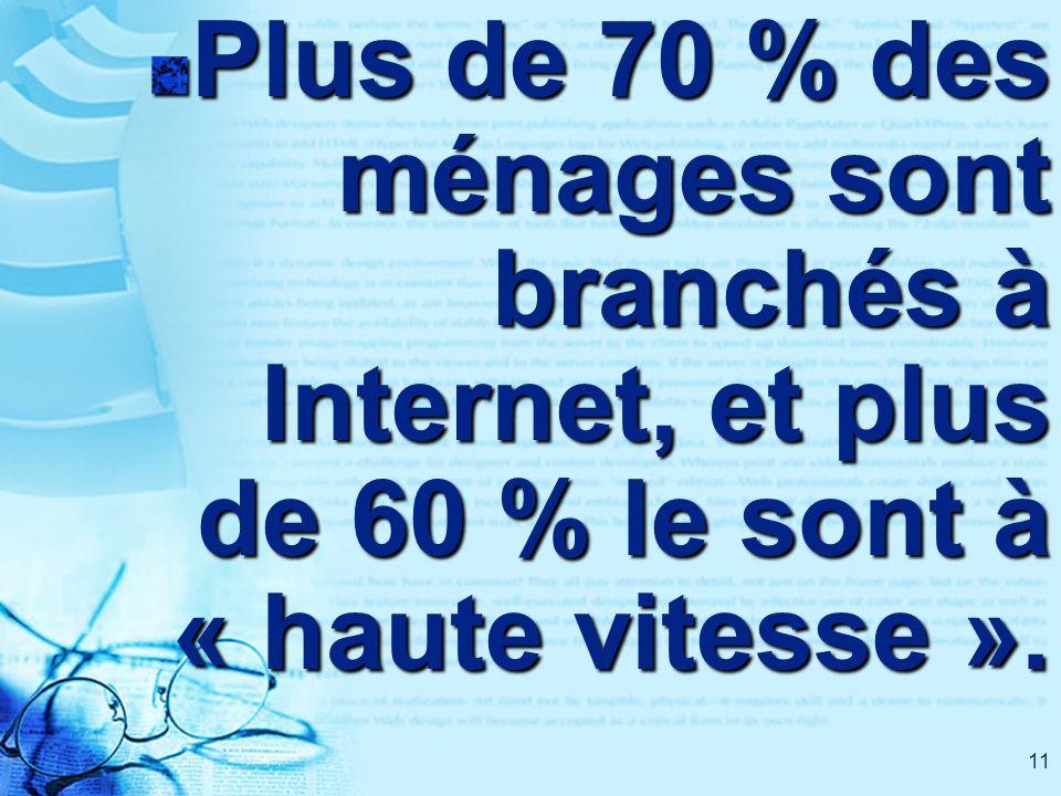 11 Plus de 70 % des ménages sont branchés à Internet, et plus de 60 % le sont à « haute vitesse ».