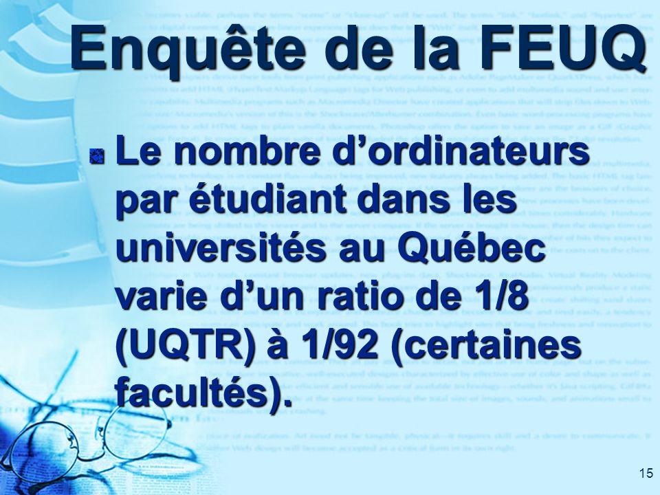 15 Enquête de la FEUQ Le nombre dordinateurs par étudiant dans les universités au Québec varie dun ratio de 1/8 (UQTR) à 1/92 (certaines facultés).