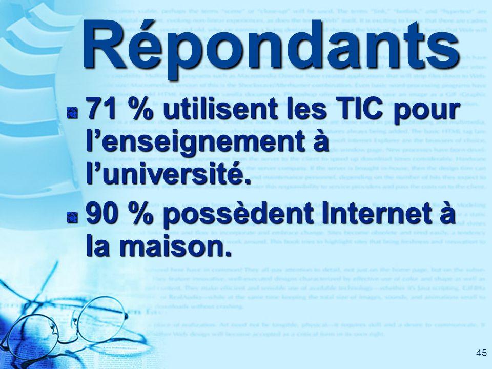 45Répondants 71 % utilisent les TIC pour lenseignement à luniversité. 90 % possèdent Internet à la maison.