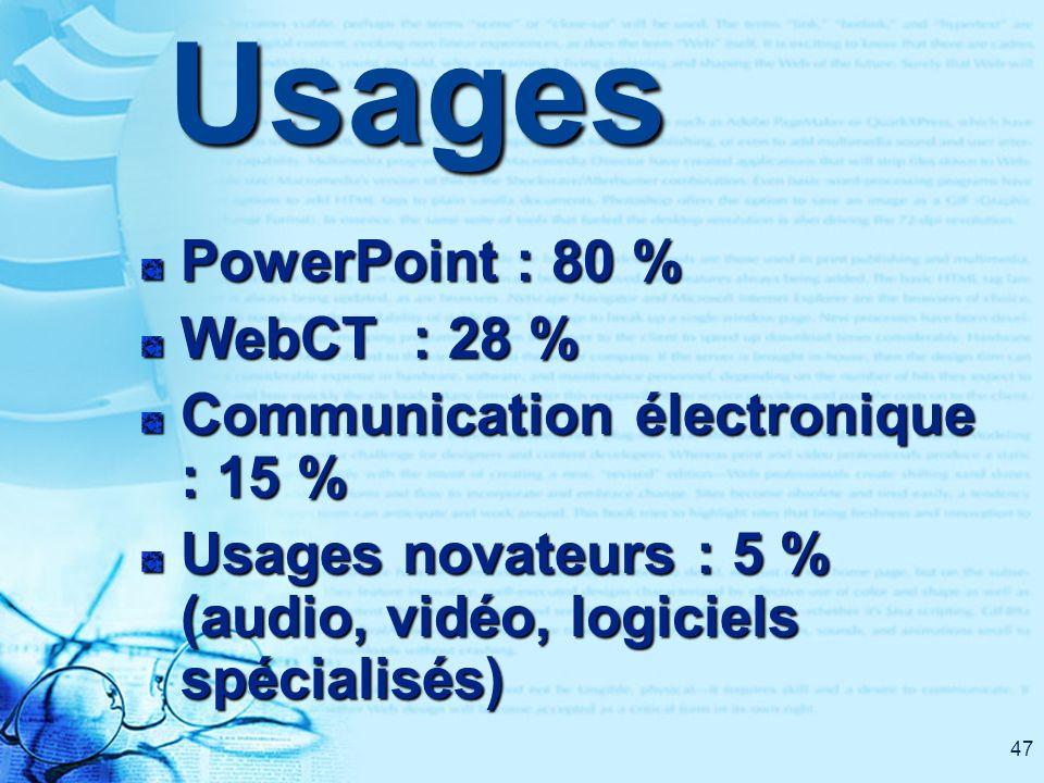 47Usages PowerPoint : 80 % WebCT : 28 % Communication électronique : 15 % Usages novateurs : 5 % (audio, vidéo, logiciels spécialisés)