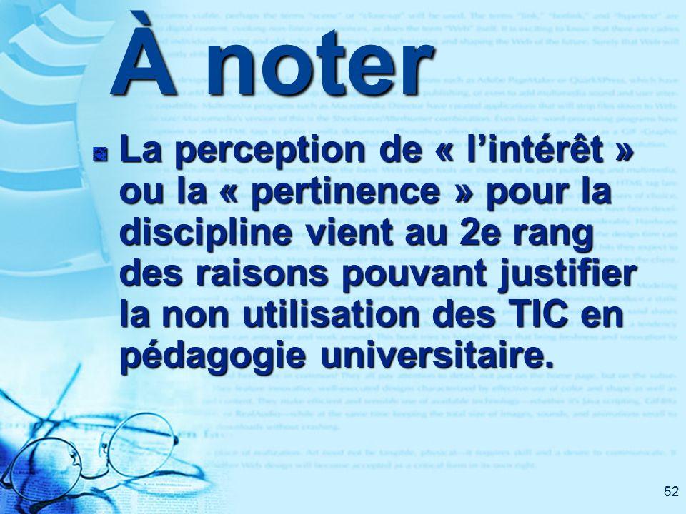 52 À noter La perception de « lintérêt » ou la « pertinence » pour la discipline vient au 2e rang des raisons pouvant justifier la non utilisation des