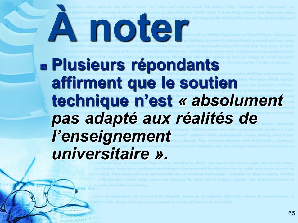 55 À noter Plusieurs répondants affirment que le soutien technique nest « absolument pas adapté aux réalités de lenseignement universitaire ».