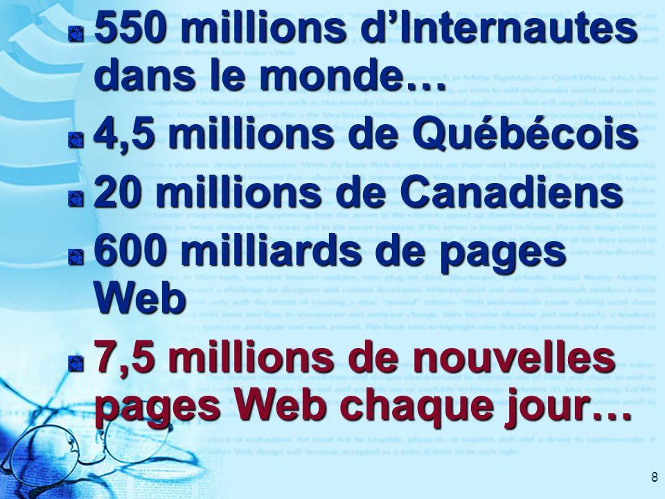 8 550 millions dInternautes dans le monde… 4,5 millions de Québécois 20 millions de Canadiens 600 milliards de pages Web 7,5 millions de nouvelles pages Web chaque jour…