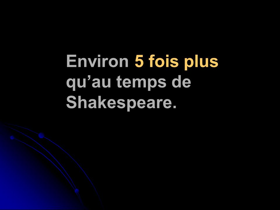 Environ 5 fois plus quau temps de Shakespeare.