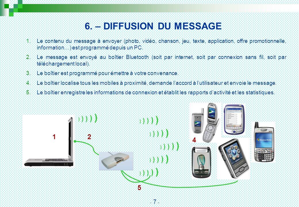 6. – DIFFUSION DU MESSAGE 1.Le contenu du message à envoyer (photo, vidéo, chanson, jeu, texte, application, offre promotionnelle, information…) est p